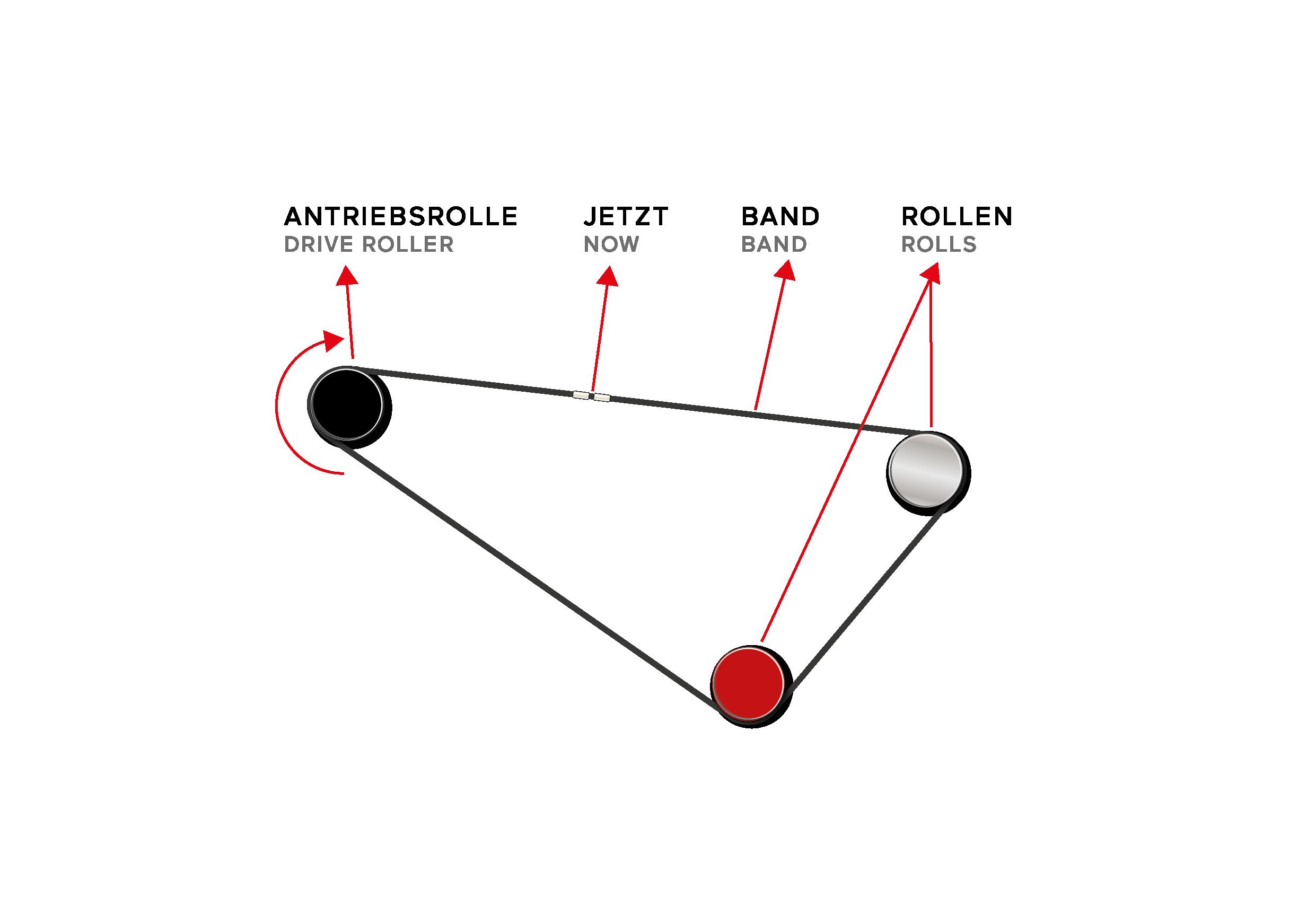 LoC_Funktionsprinzip_Zeichenfläche 1